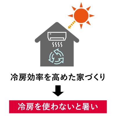冷房効率を高めた家づくり