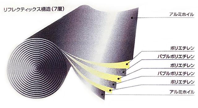 遮熱概念図